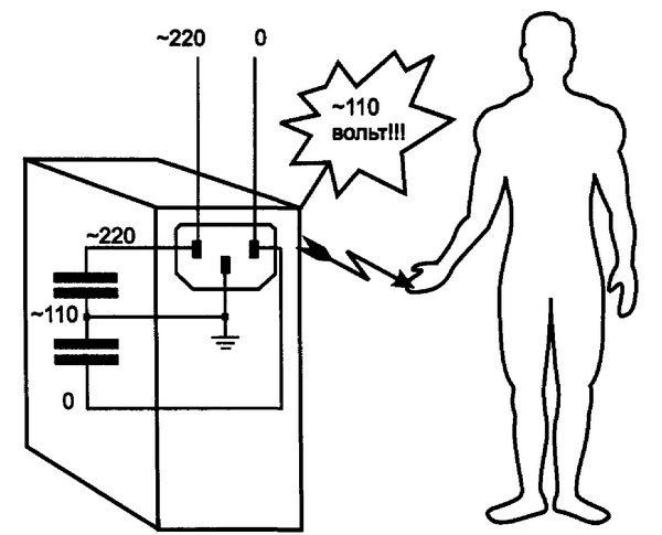 Заземление защитит пользователя от поражения электрическим током