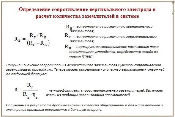 Определение уровня сопротивления вертикального электрода