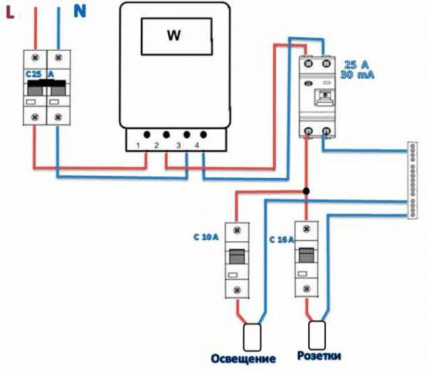 Схема электропроводки с УЗО