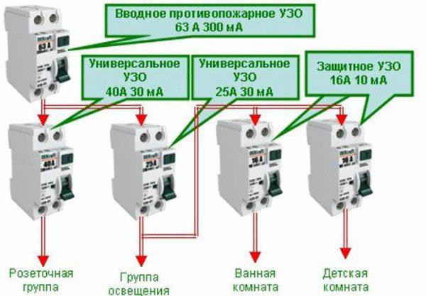 Схема подключения узо в однофазной сети без заземления в частном доме