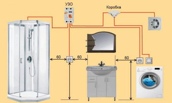 Подсоединение душевой кабины к электросети