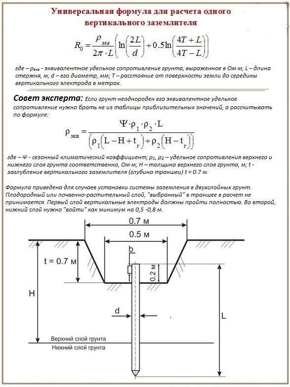 Формула расчета вертикального заземлителя