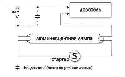 Схема подключения люминесцентной лампы со стартером