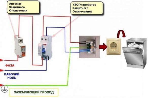 При проверке заземления может отключаться автомат защиты