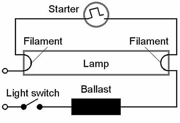С�ем� подкл��ения л�мине��ен�н�� ламп обзо� поп�ля�н��