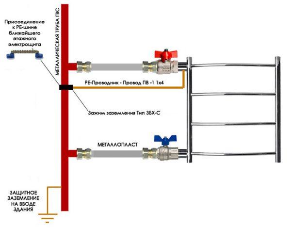 Схема заземления полотенцесушителя при использовании металлопластиковых труб