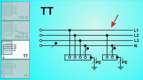 Устройство заземления по схеме ТТ