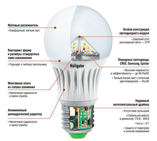 Устройство LED лампы