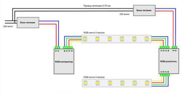 Схема подключения RGB-ленты с усилителем