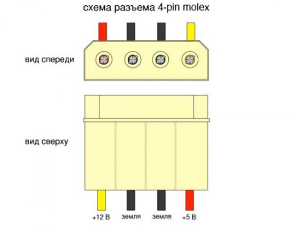 Распиновка разъема 4-pin molex