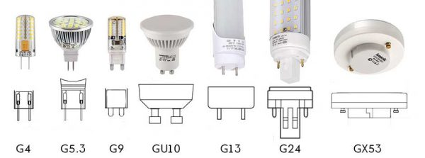 Разновидности цоколей светодиодных ламп