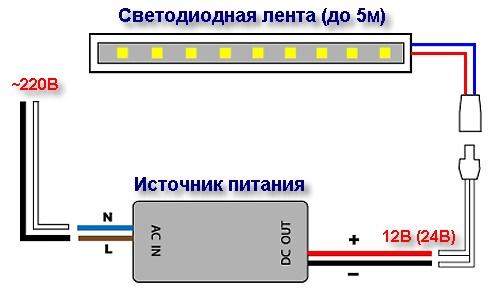Соблюдение полярности при подключении LED-ленты