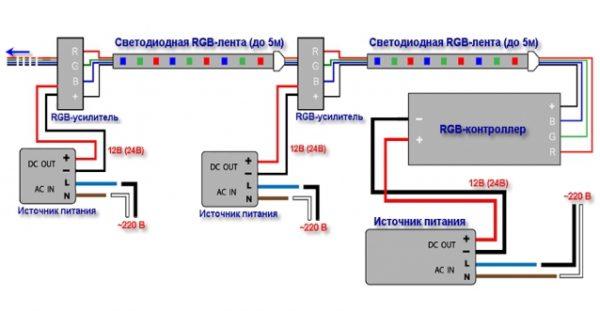 Схема подключения светодиодных лент с двумя блоками питания