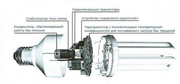 Конструкция энергосберегающей лампы