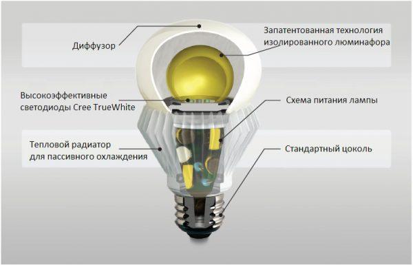Светодиодная лампа с изолированным люминофором