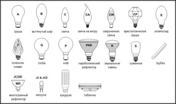 Лампы различной формы