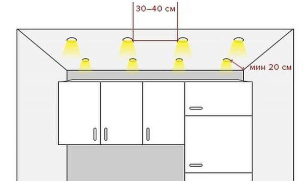 Минимальные расстояния размещения точечных светильников