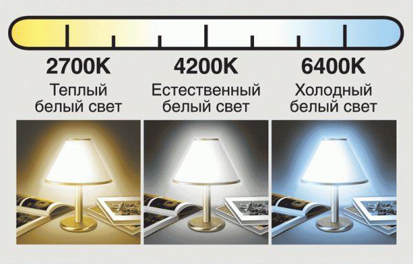 Температура свечения энергосберегающих ламп