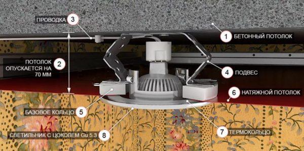 Установка галогенного светильника в подвесной потолок