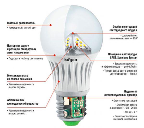 Устройство светодиодной лампы с внешней колбой