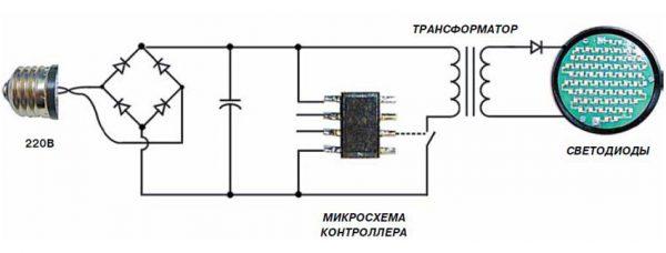 Преобразование тока для светодиодов