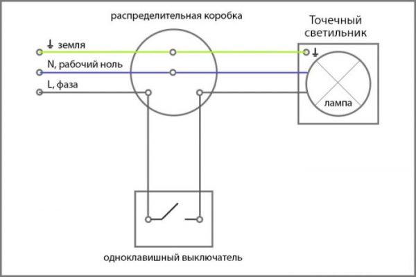 Схема подключения точечного светильника