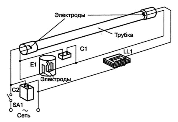 Схема подключения люминесцентных ламп с электромагнитным балансом