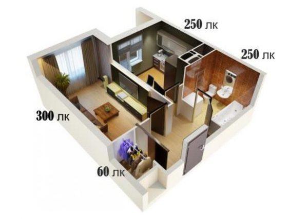 Нормы освещенности для разных комнат