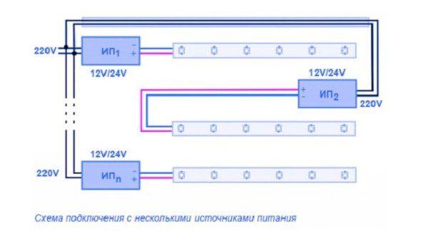 Схема подключения светодиодной ленты бокового свечения