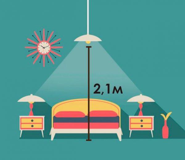 Люстра должна располагаться не ниже 2 метров над уровнем пола