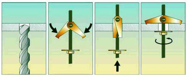 Установка пружинного складного дюбеля в гипсокартонный потолок