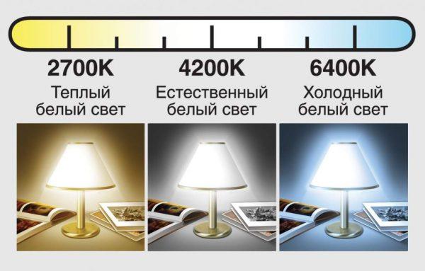 Оттенок цвета светодиодных лампочек