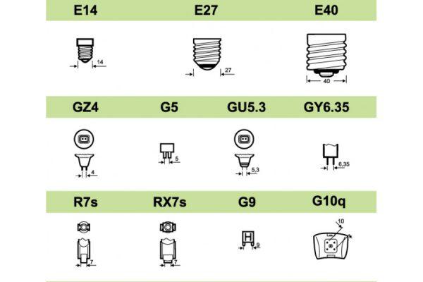 Типы патронов электрических лампочек