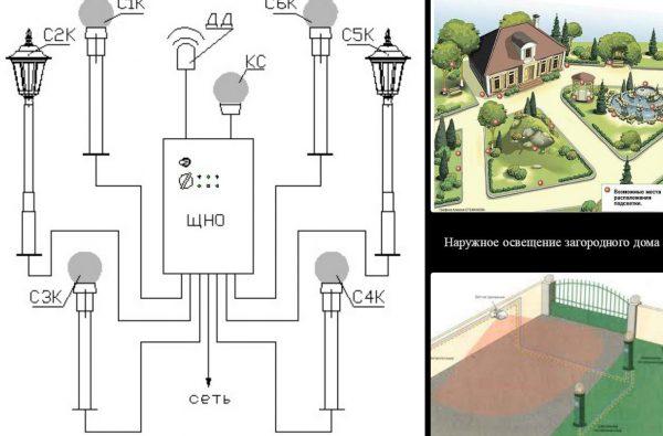 Проект наружного освещения загородного дома