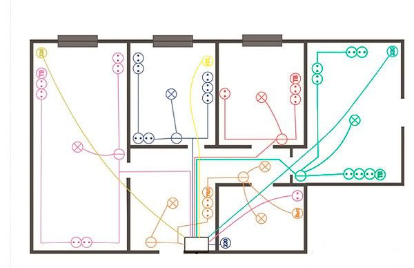 Схема электропроводки деревянного дома