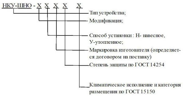 Основные параметры и характеристики шкафов наружного освещения серии НКУ-ШНО