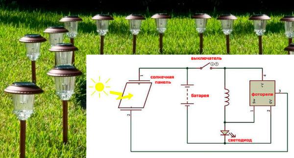 Схема освещения с солнечными батареями