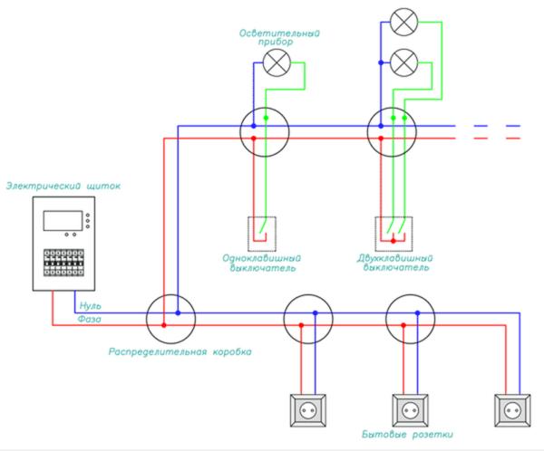 Схема подключения общего и местного освещения