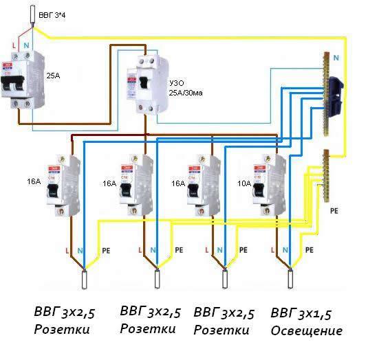 Схема электропитания беседки с УЗО