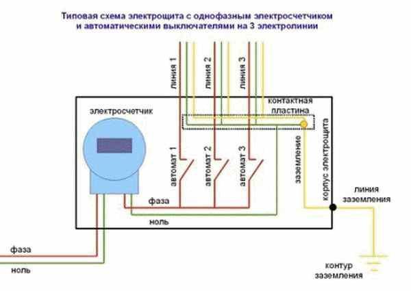 Схема щита на три электролинии
