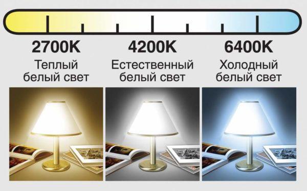 Цветовая температура настольных ламп
