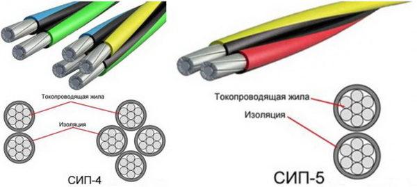 Провода СИП-4 и СИП-5