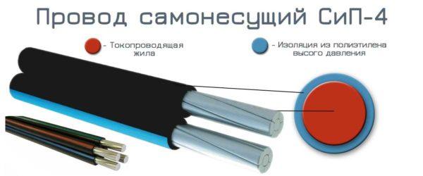 Конструкция самонесущего провода