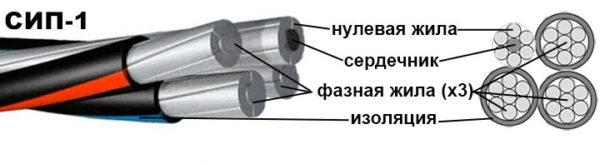 Провод с оголенной нейтралью