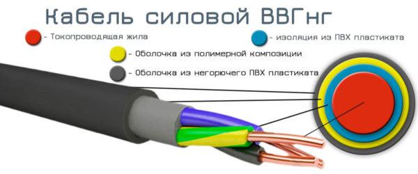 Строение кабеля ВВГнг