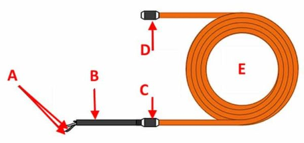 Устройство прогревочного кабеля