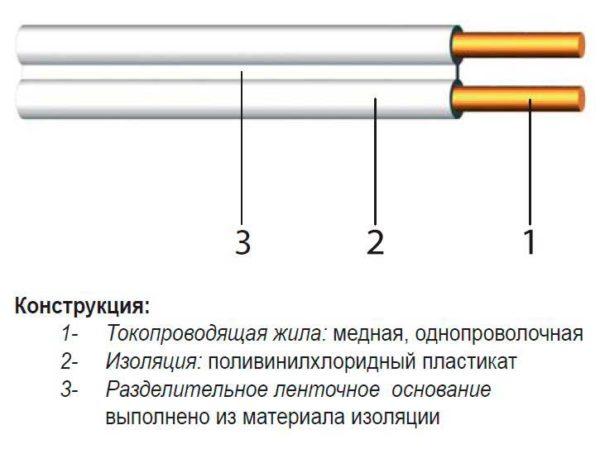 Конструкция ППВ
