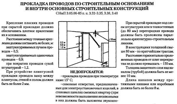 Нормативы для прокладки проводов