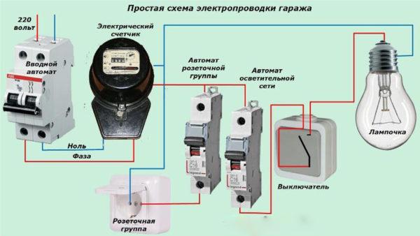 Простая схема электропроводки