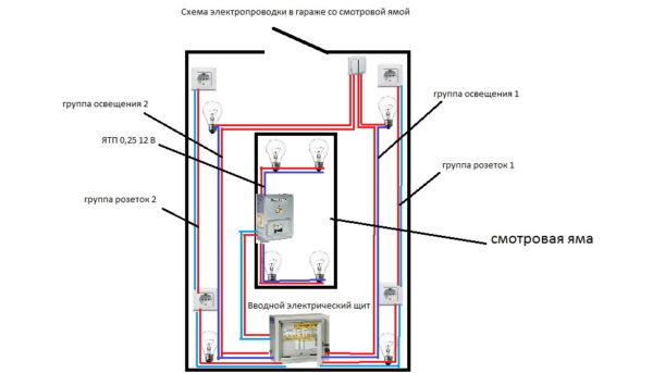 Схема для гаража со смотровой ямой